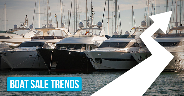 Boat Sale Trends Amid Covid-19